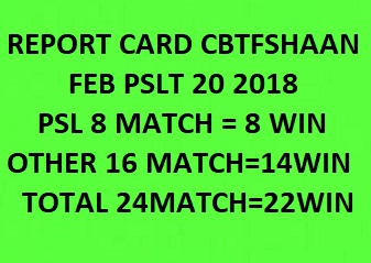 Free Cricket Betting Tips Online Help and Guide from Cricket Betting Tips Expert Cbtf Shaan of Iuslamabad United Vs Quetta Gladiators T20 28th Feb 2018 at Sharjah