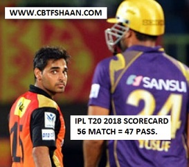 Free Cricket Betting Tips of Hyderabad Vs Kolkata Ipl T20 25Th May 2018 at Kolkata