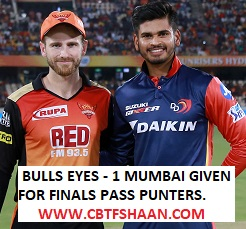 Cricket Betting Tips of Eliminator 1 Ipl T20 8th May 2019 at Visakhapatnam Punters